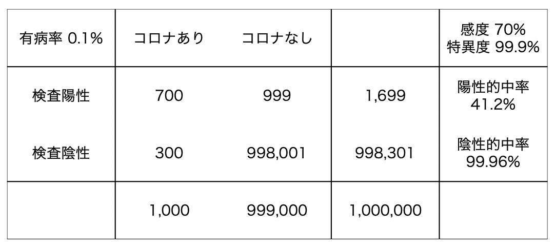 f:id:masaomikono:20200820192933p:plain