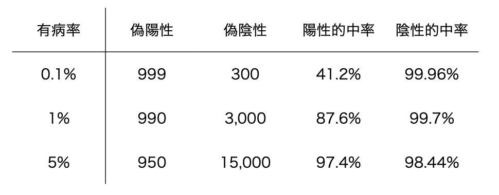 f:id:masaomikono:20200820193504p:plain