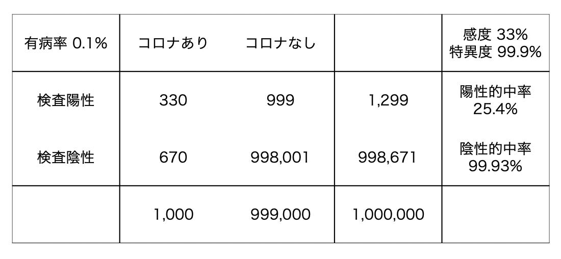f:id:masaomikono:20200820195731p:plain