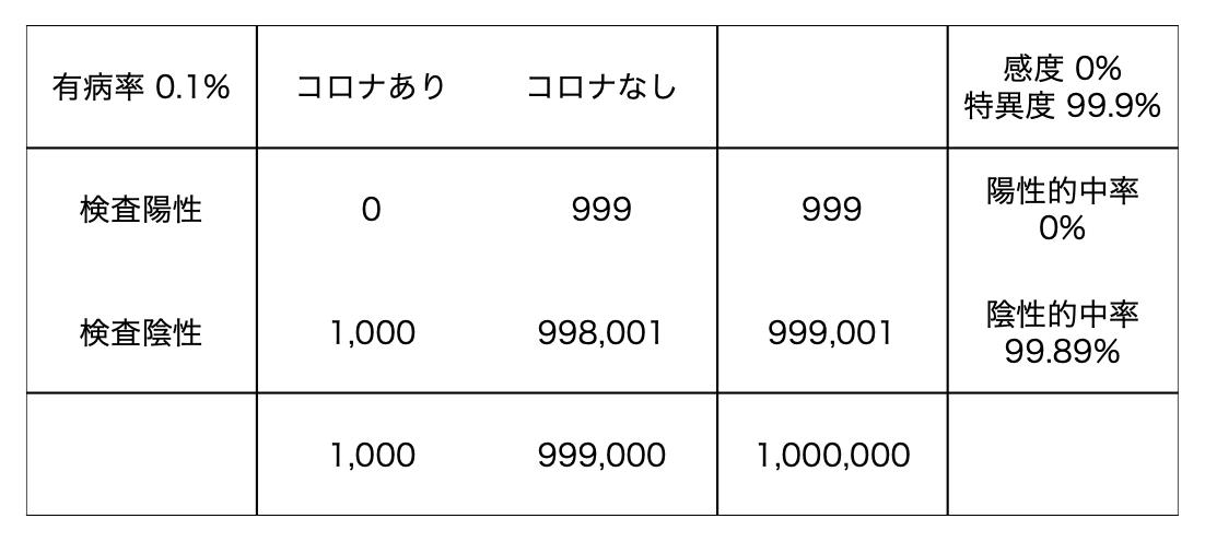 f:id:masaomikono:20200820195805p:plain