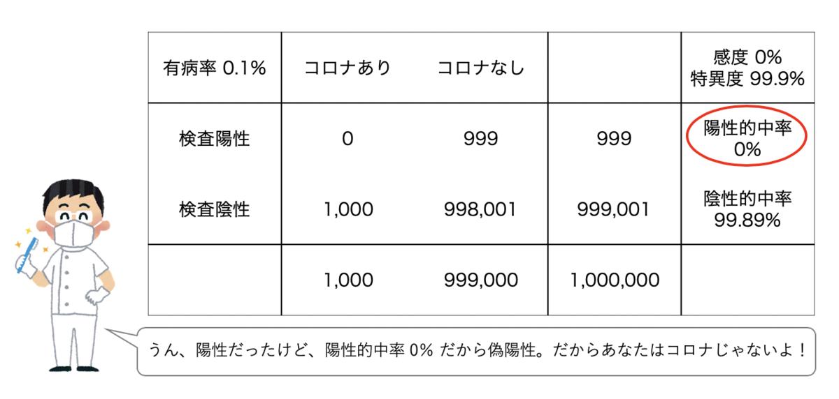f:id:masaomikono:20200820200039p:plain