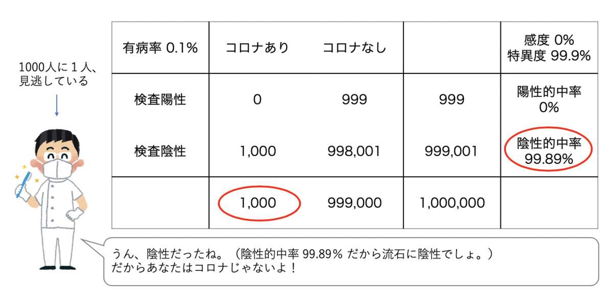 f:id:masaomikono:20200820200059p:plain