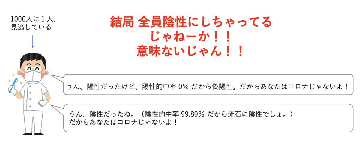 f:id:masaomikono:20200820200309p:plain