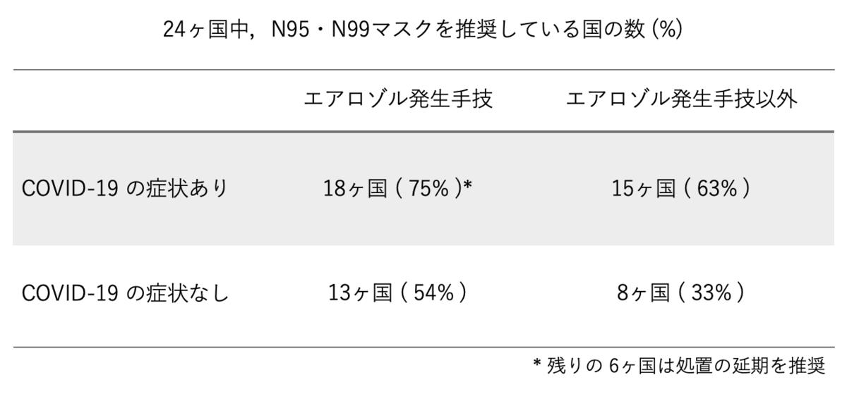 f:id:masaomikono:20200921174706p:plain