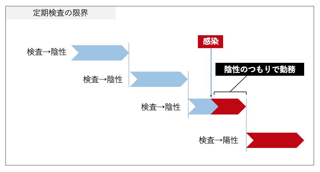 f:id:masaomikono:20201218125229p:plain