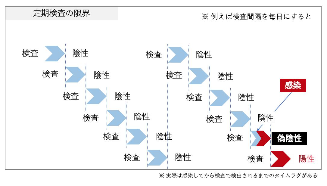 f:id:masaomikono:20201218130144p:plain