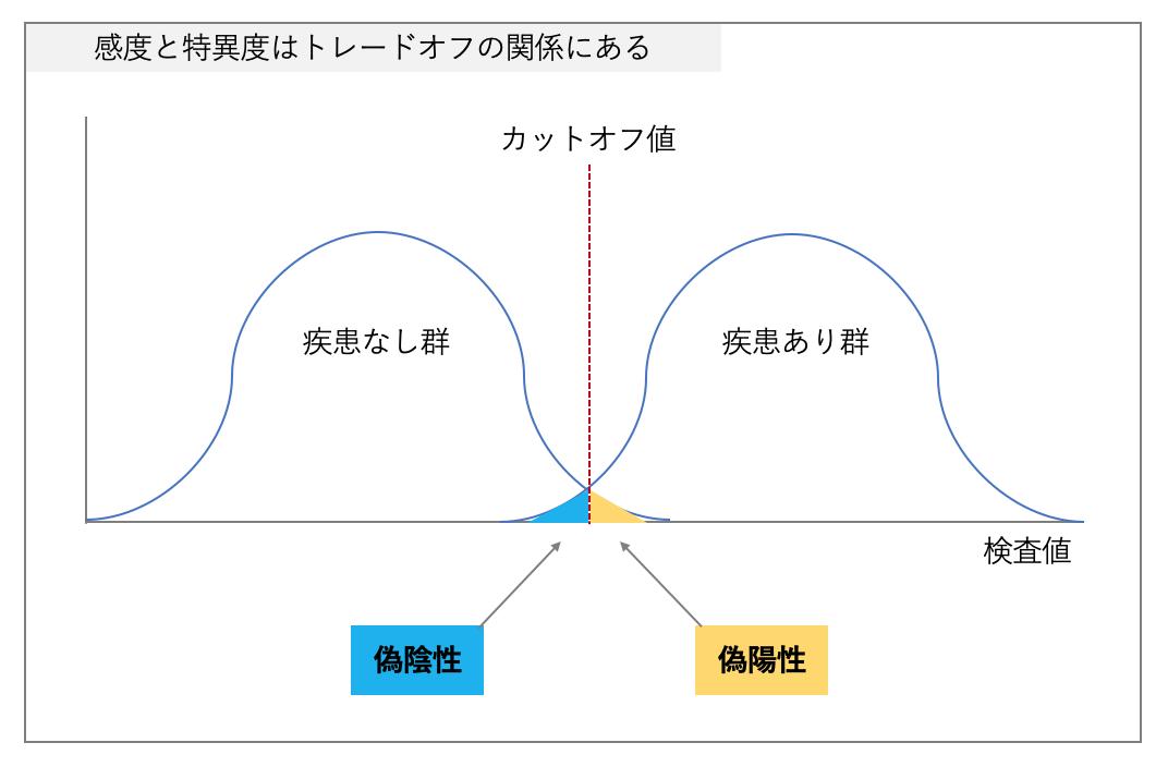 f:id:masaomikono:20201218154417p:plain