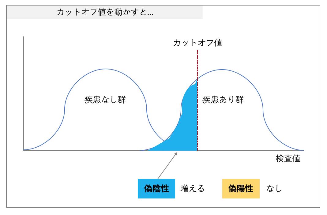 f:id:masaomikono:20201218154910p:plain