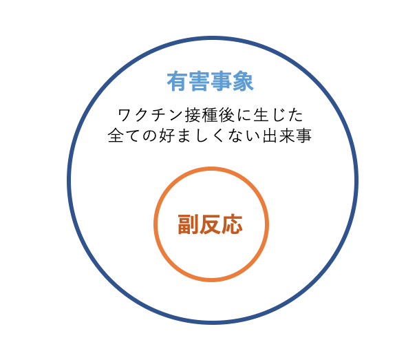 f:id:masaomikono:20210213145048p:plain