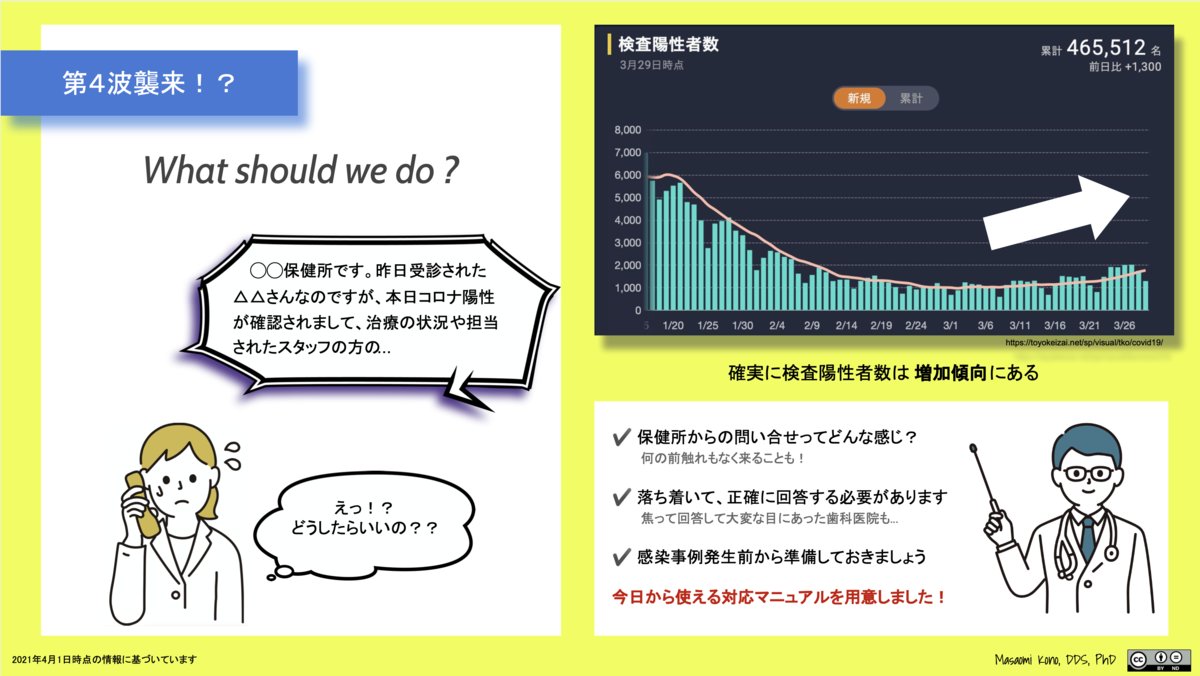 f:id:masaomikono:20210401162242p:plain
