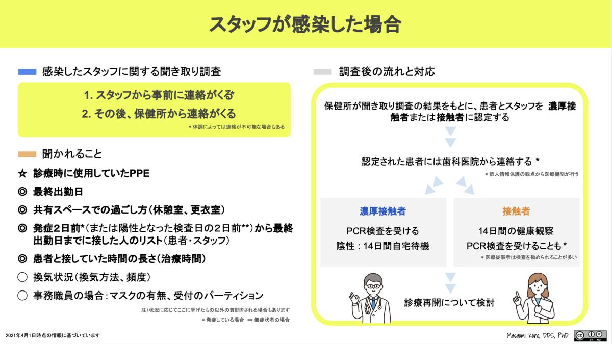 f:id:masaomikono:20210401162303p:plain