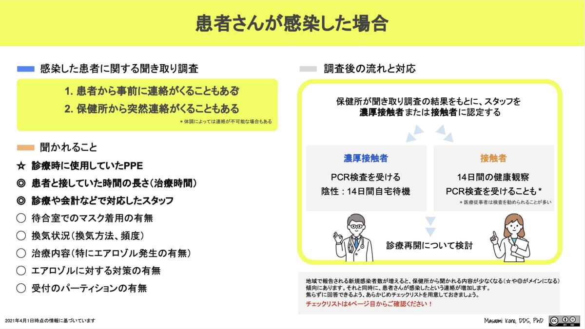 f:id:masaomikono:20210401162330p:plain
