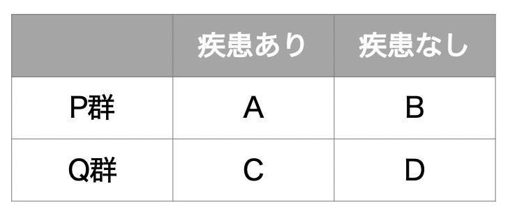 f:id:masaomikono:20210523011944p:plain