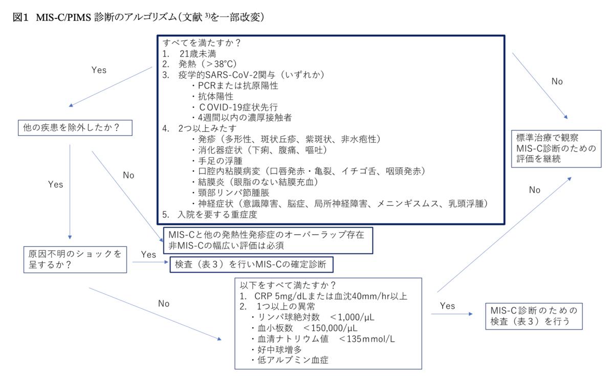 f:id:masaomikono:20210528100801p:plain