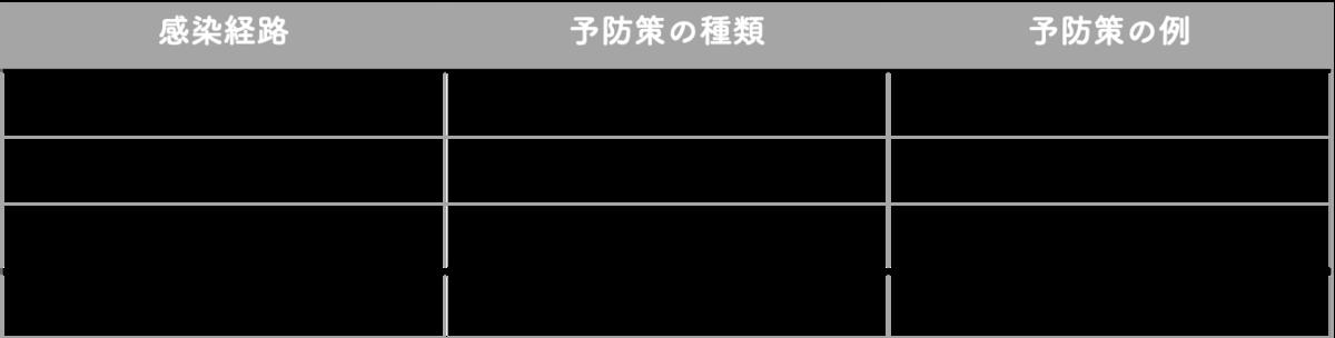 f:id:masaomikono:20210702123535p:plain