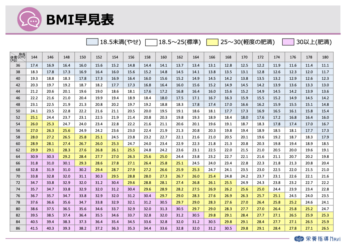 f:id:masaomikono:20210827144552p:plain