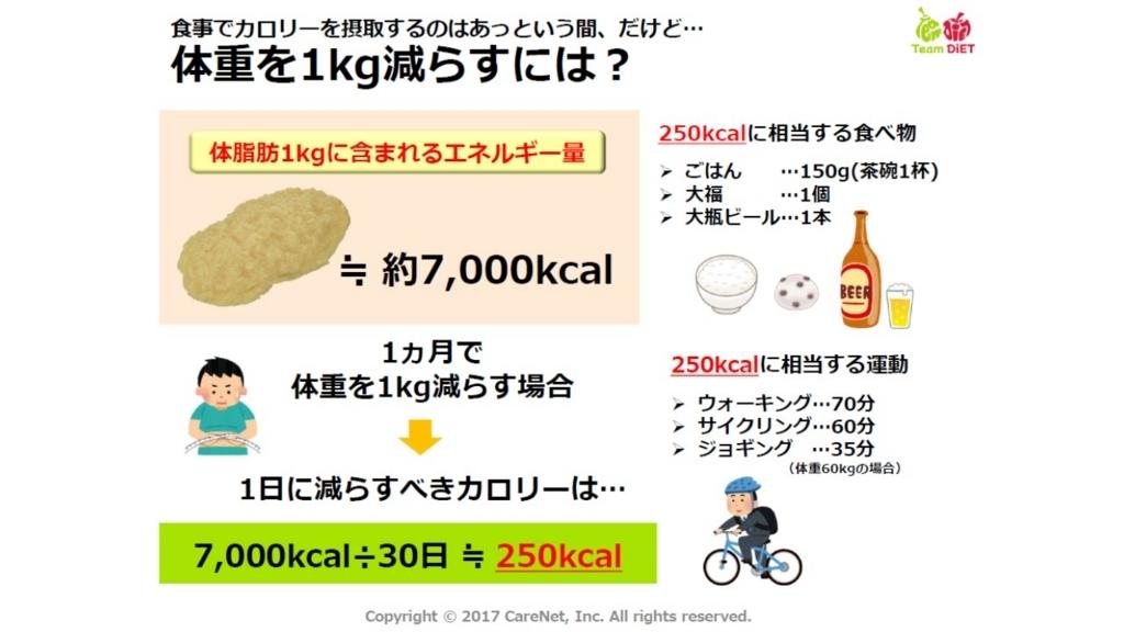 f:id:masaoro:20171101185624j:plain