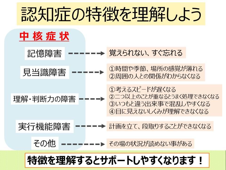 f:id:masaoro:20190213145732j:plain