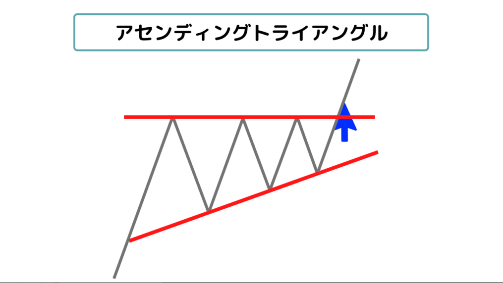 f:id:masaprediction:20210727084528p:plain
