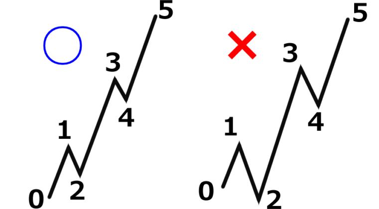 f:id:masaprediction:20210727130226p:plain
