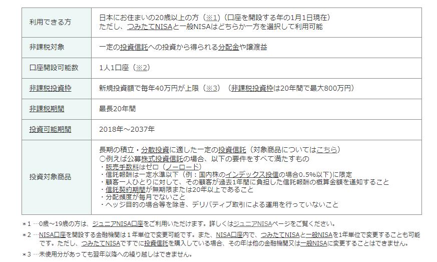 f:id:masaprediction:20210912105004p:plain