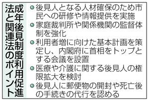 f:id:masaru-masaru-3889:20160506091109j:plain