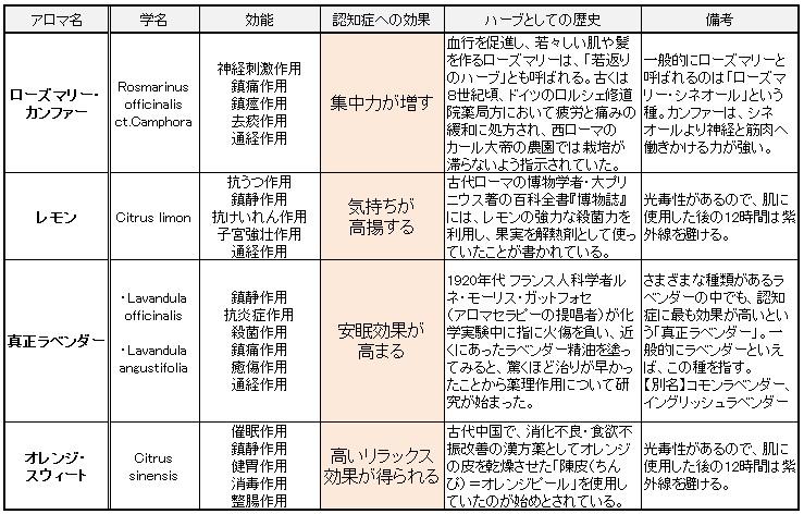 f:id:masaru-masaru-3889:20160512081710j:plain