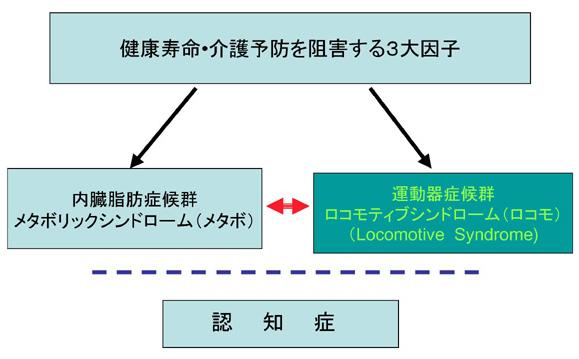 f:id:masaru-masaru-3889:20160725194411p:plain
