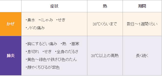 f:id:masaru-masaru-3889:20161113100110p:plain