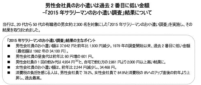 f:id:masaru-masaru-3889:20161214135508p:plain
