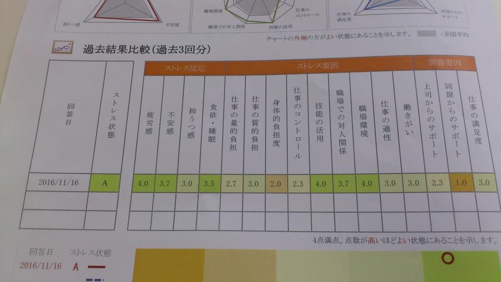 f:id:masaru-masaru-3889:20170202122758j:plain