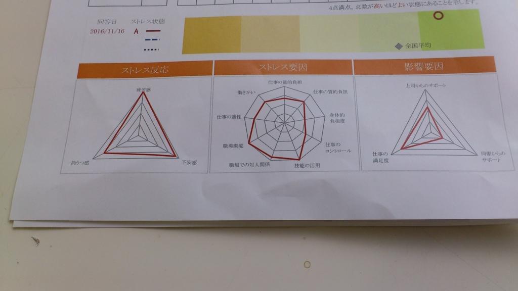 f:id:masaru-masaru-3889:20170202122843j:plain