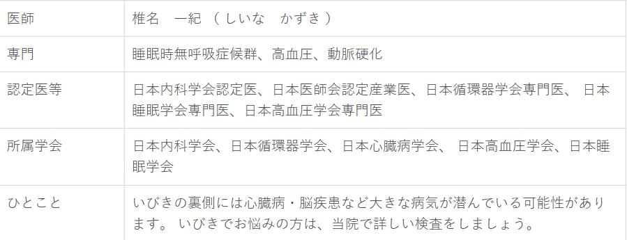 f:id:masaru-masaru-3889:20170313105308p:plain