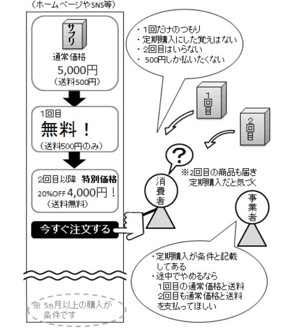 f:id:masaru-masaru-3889:20170314112634p:plain