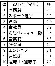 f:id:masaru-masaru-3889:20170407152337p:plain