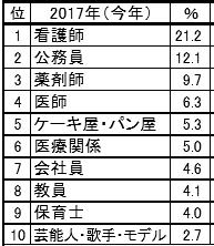 f:id:masaru-masaru-3889:20170407152351p:plain