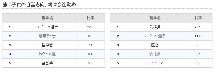f:id:masaru-masaru-3889:20170407154701p:plain