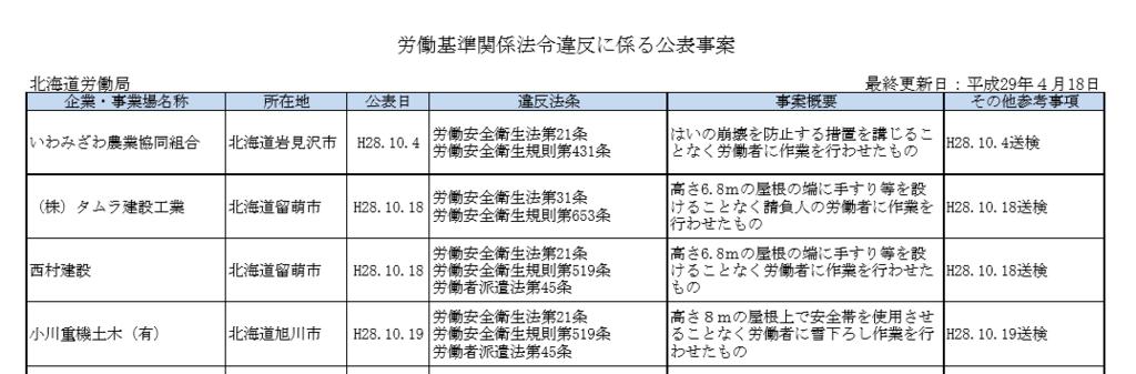 f:id:masaru-masaru-3889:20170511122439p:plain