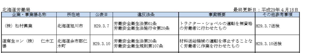 f:id:masaru-masaru-3889:20170511123116p:plain