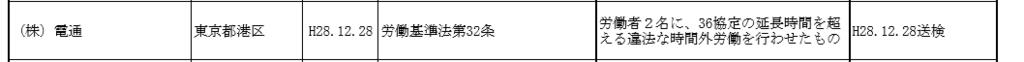 f:id:masaru-masaru-3889:20170511124107p:plain