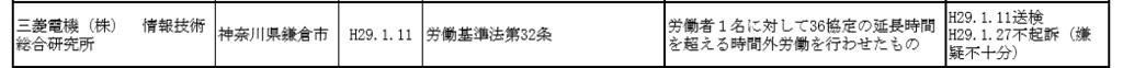 f:id:masaru-masaru-3889:20170511124840p:plain