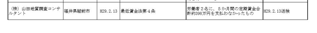 f:id:masaru-masaru-3889:20170511125223p:plain
