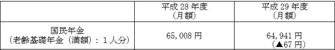 f:id:masaru-masaru-3889:20170705154217p:plain