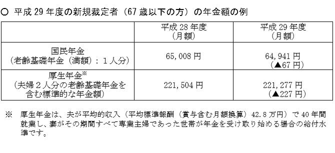 f:id:masaru-masaru-3889:20170707141522p:plain