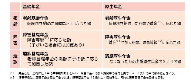 f:id:masaru-masaru-3889:20170708105024p:plain