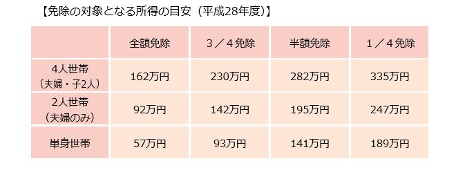 f:id:masaru-masaru-3889:20170714160432p:plain