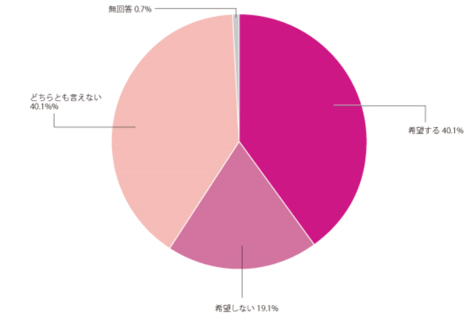 f:id:masaru-masaru-3889:20170801144226p:plain