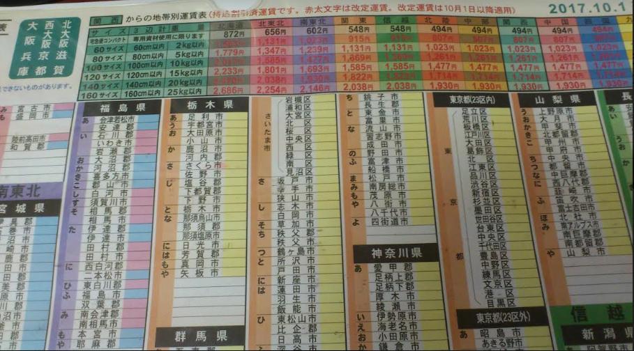 f:id:masaru-masaru-3889:20171002115158p:plain