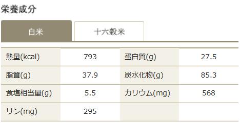 f:id:masaru-masaru-3889:20171101160516p:plain