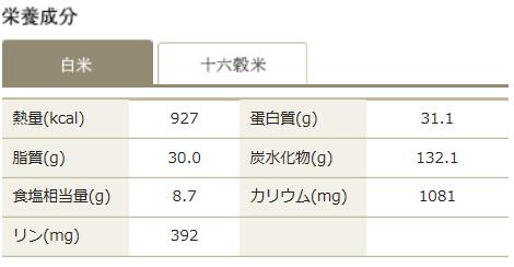 f:id:masaru-masaru-3889:20171103222651p:plain